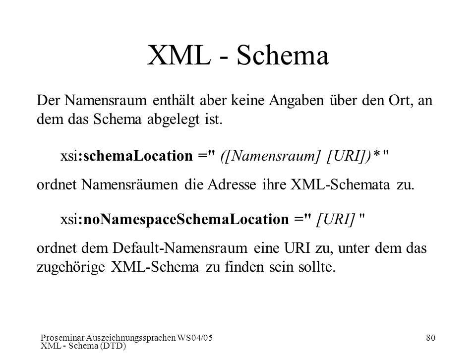 XML - Schema Der Namensraum enthält aber keine Angaben über den Ort, an dem das Schema abgelegt ist.