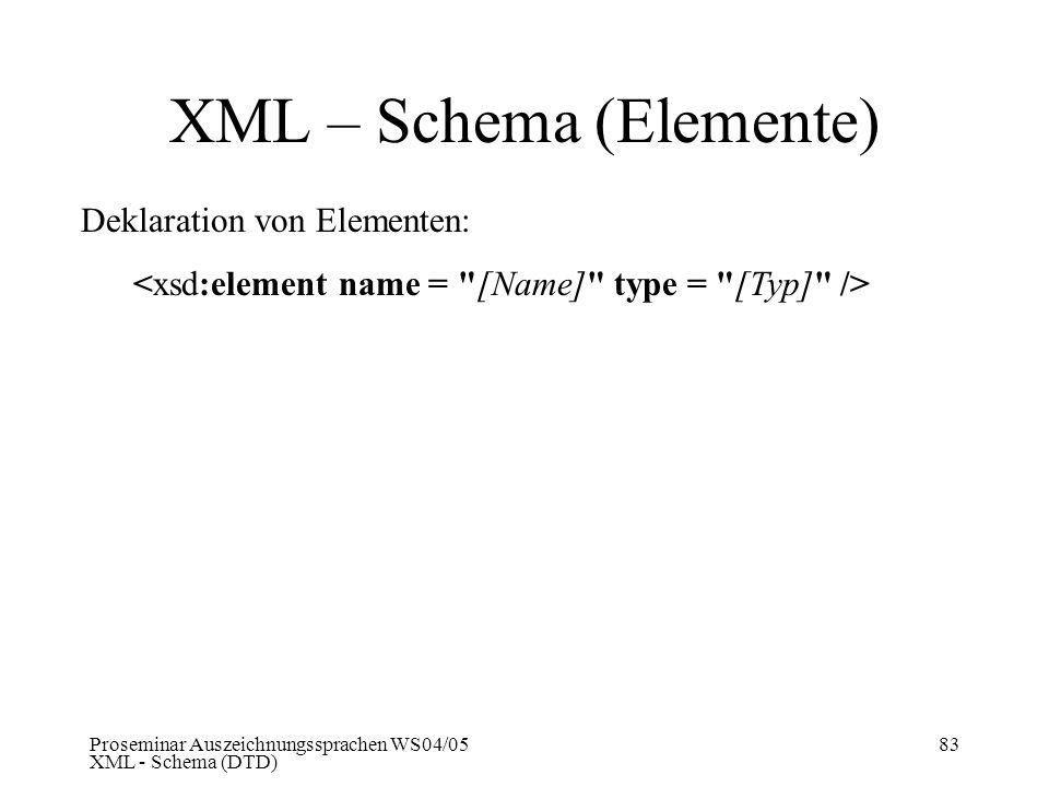 XML – Schema (Elemente)