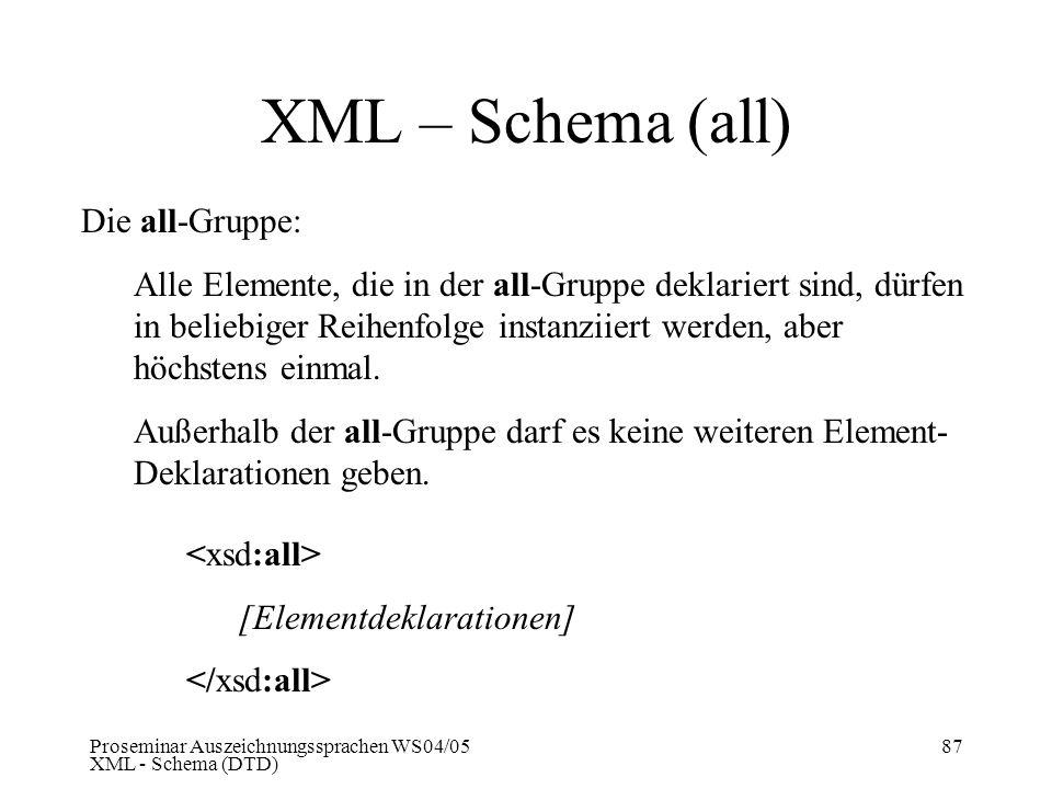 XML – Schema (all) Die all-Gruppe: