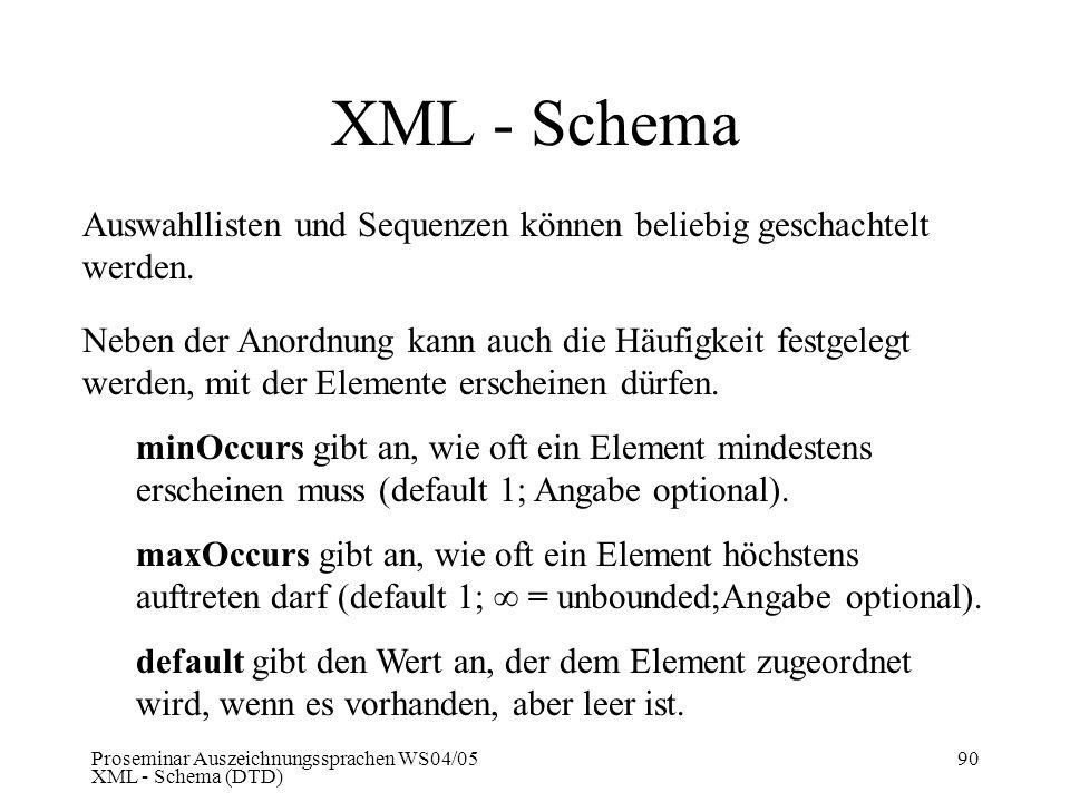 XML - Schema Auswahllisten und Sequenzen können beliebig geschachtelt werden.