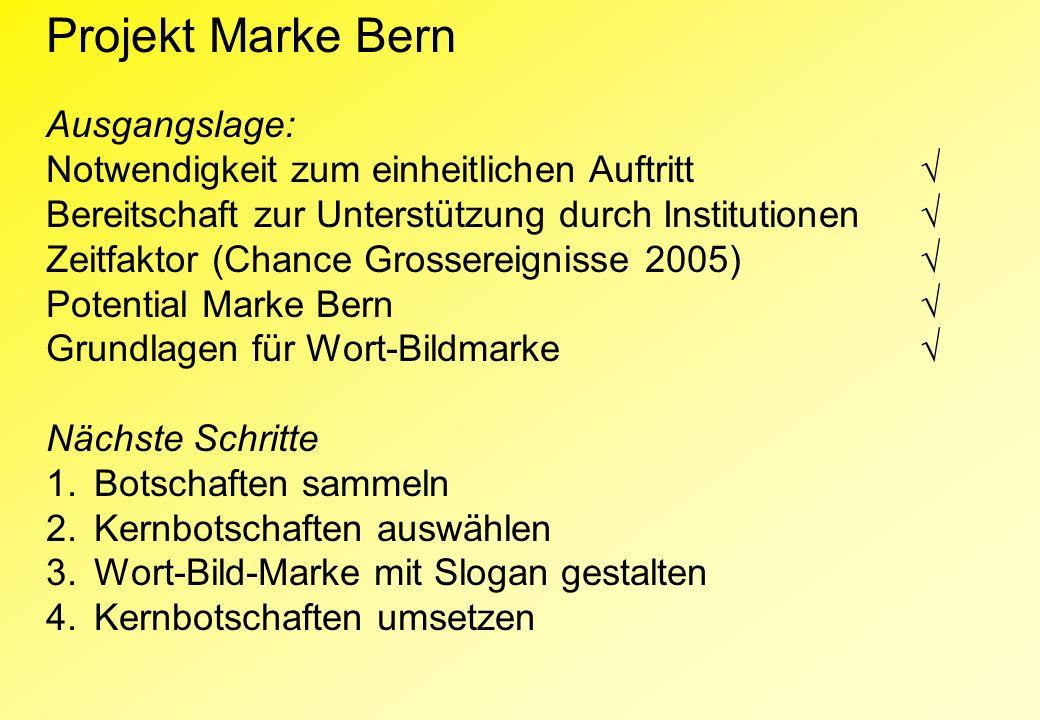 Projekt Marke Bern Ausgangslage:
