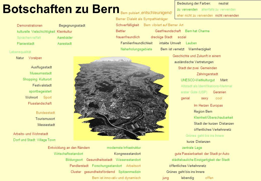 Botschaften zu Bern Bedeutung der Farben: neutral