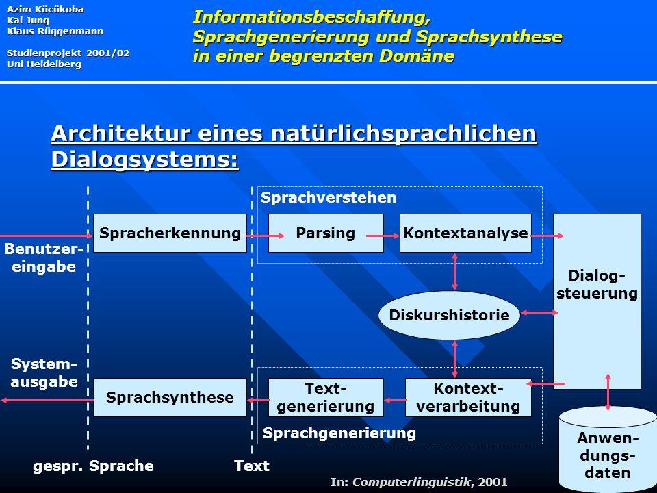 Architektur eines natürlichsprachlichen Dialogsystems:
