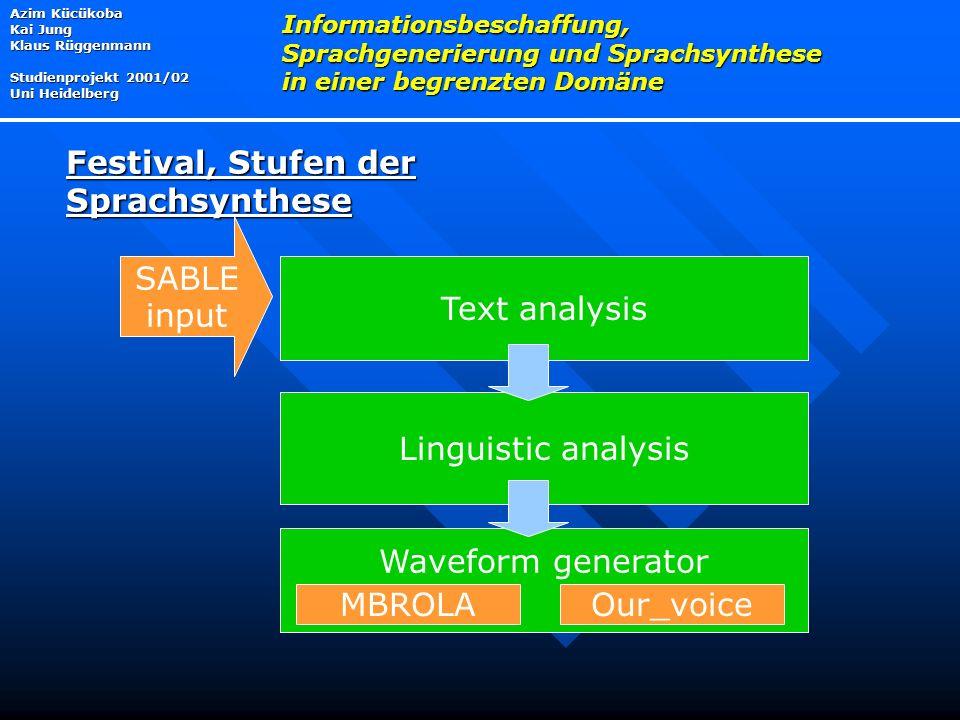 Festival, Stufen der Sprachsynthese