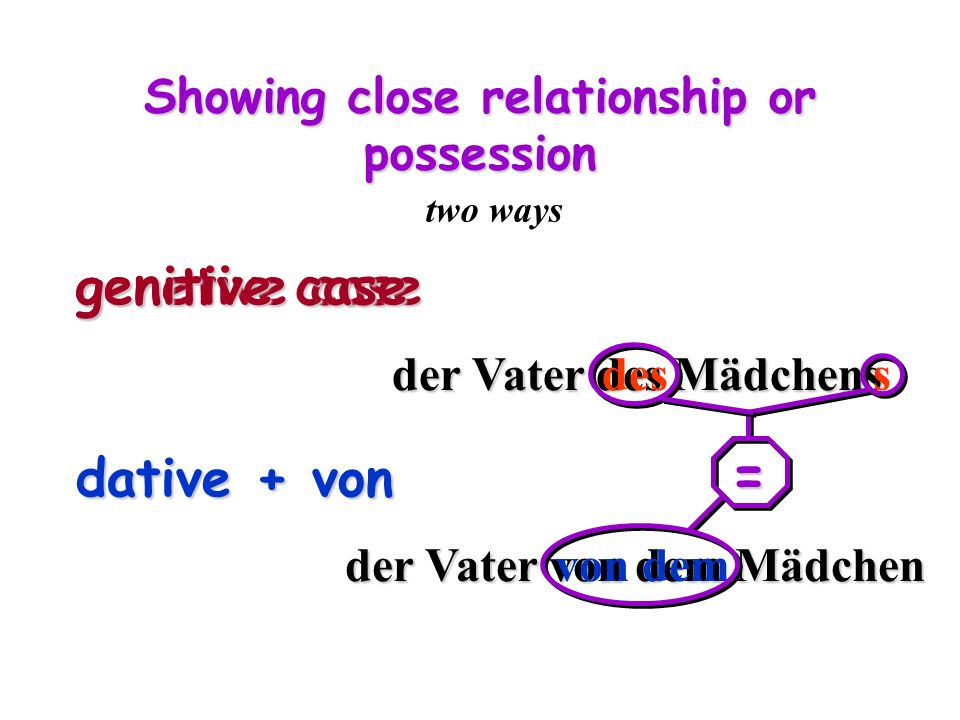 Showing close relationship or possession