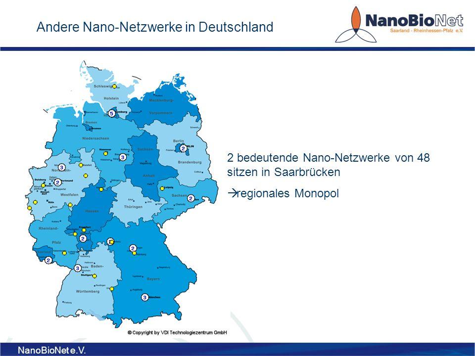 Andere Nano-Netzwerke in Deutschland