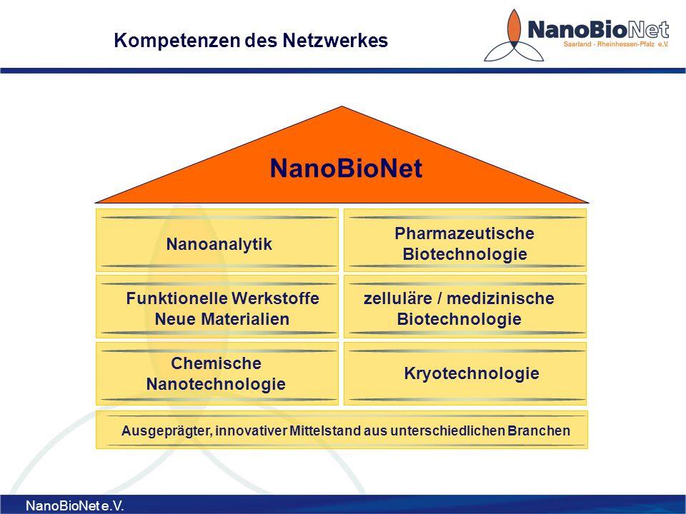 NanoBioNet Kompetenzen des Netzwerkes Pharmazeutische Biotechnologie
