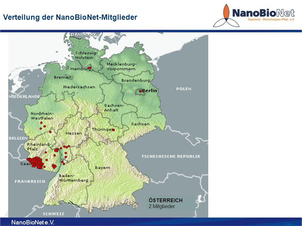 Verteilung der NanoBioNet-Mitglieder