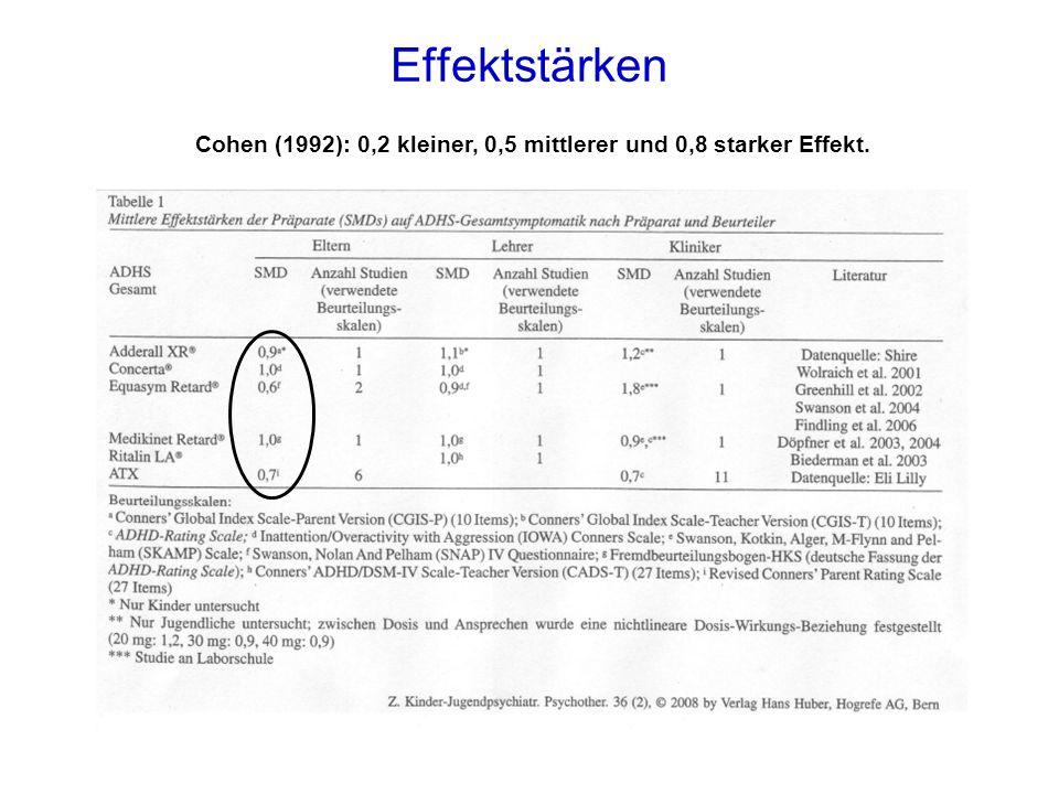 Cohen (1992): 0,2 kleiner, 0,5 mittlerer und 0,8 starker Effekt.