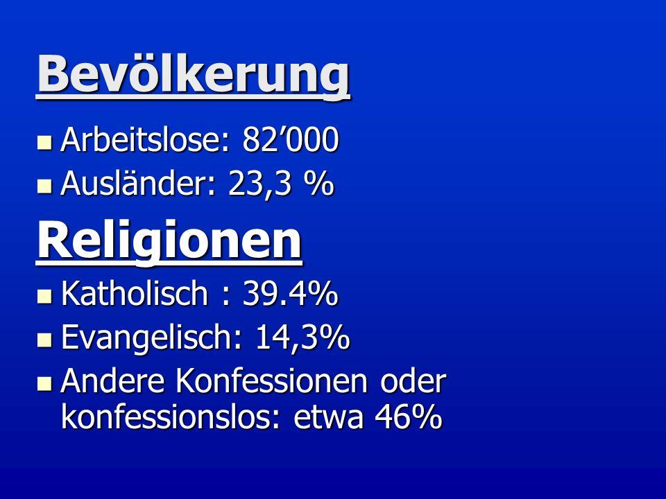 Bevölkerung Religionen Arbeitslose: 82'000 Ausländer: 23,3 %