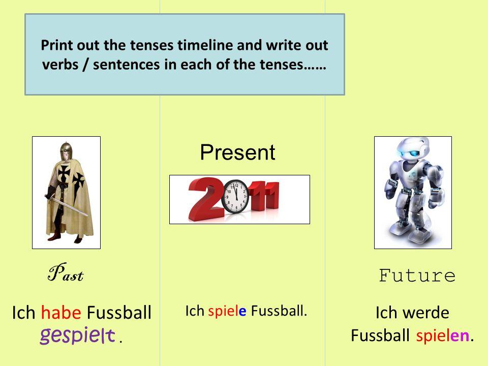 Present Past Future Ich habe Fussball gespielt .
