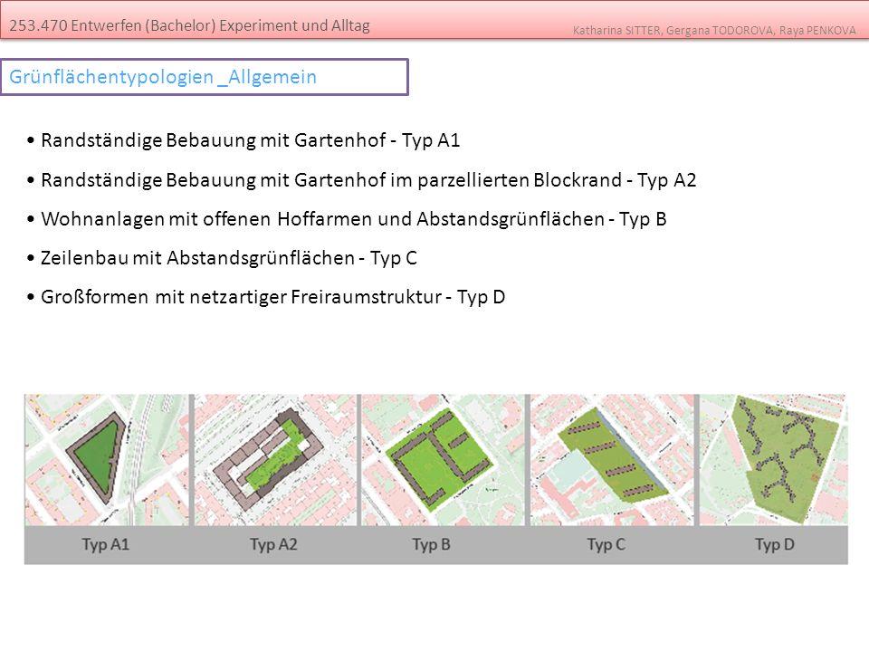 Grünflächentypologien _Allgemein