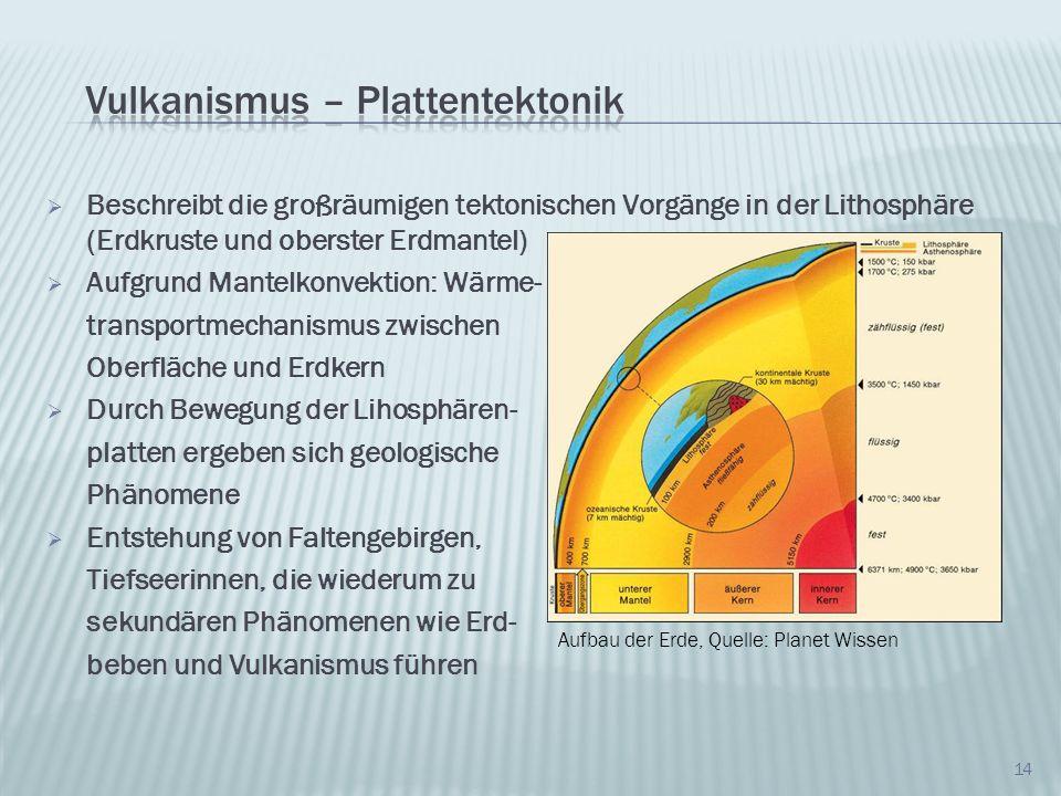 Vulkanismus – Plattentektonik