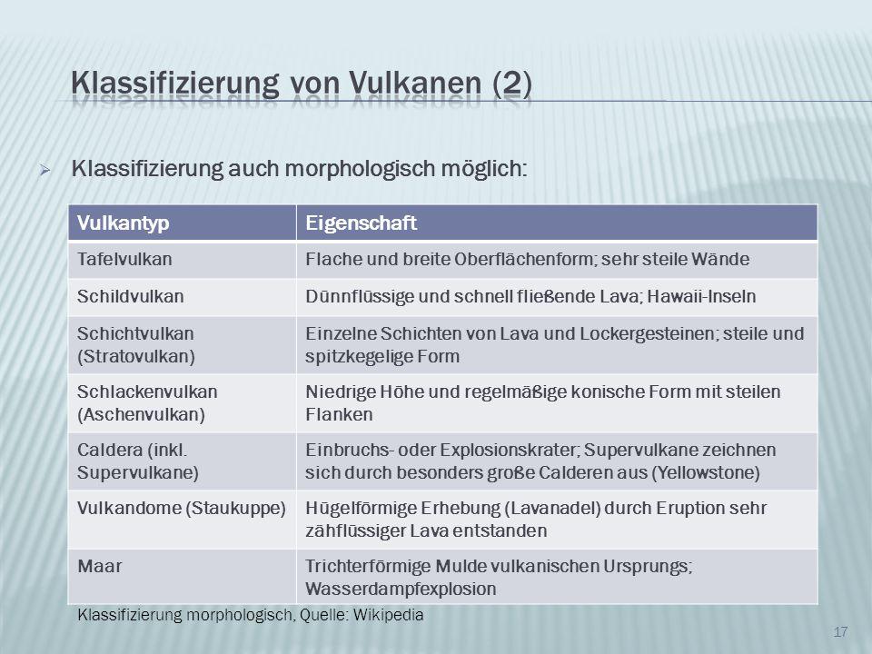 Klassifizierung von Vulkanen (2)