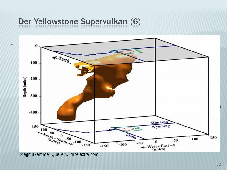 Der Yellowstone Supervulkan (6)