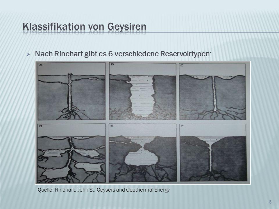 Klassifikation von Geysiren