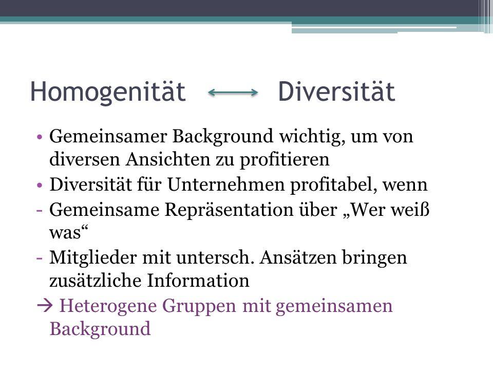 Homogenität Diversität