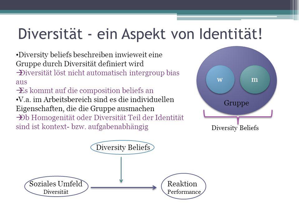 Diversität - ein Aspekt von Identität!