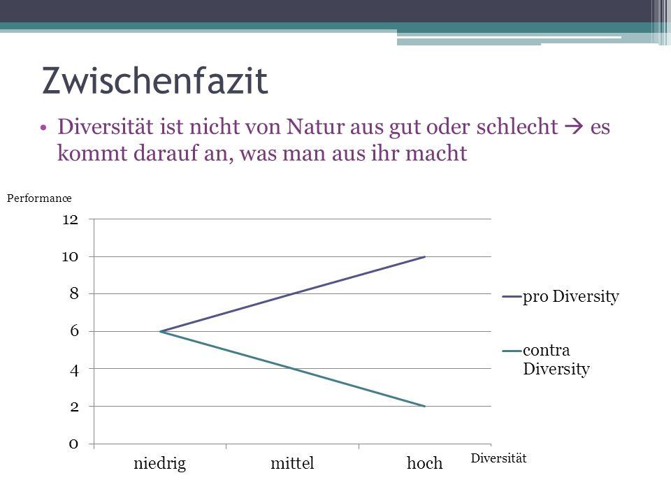 Zwischenfazit Diversität ist nicht von Natur aus gut oder schlecht  es kommt darauf an, was man aus ihr macht.