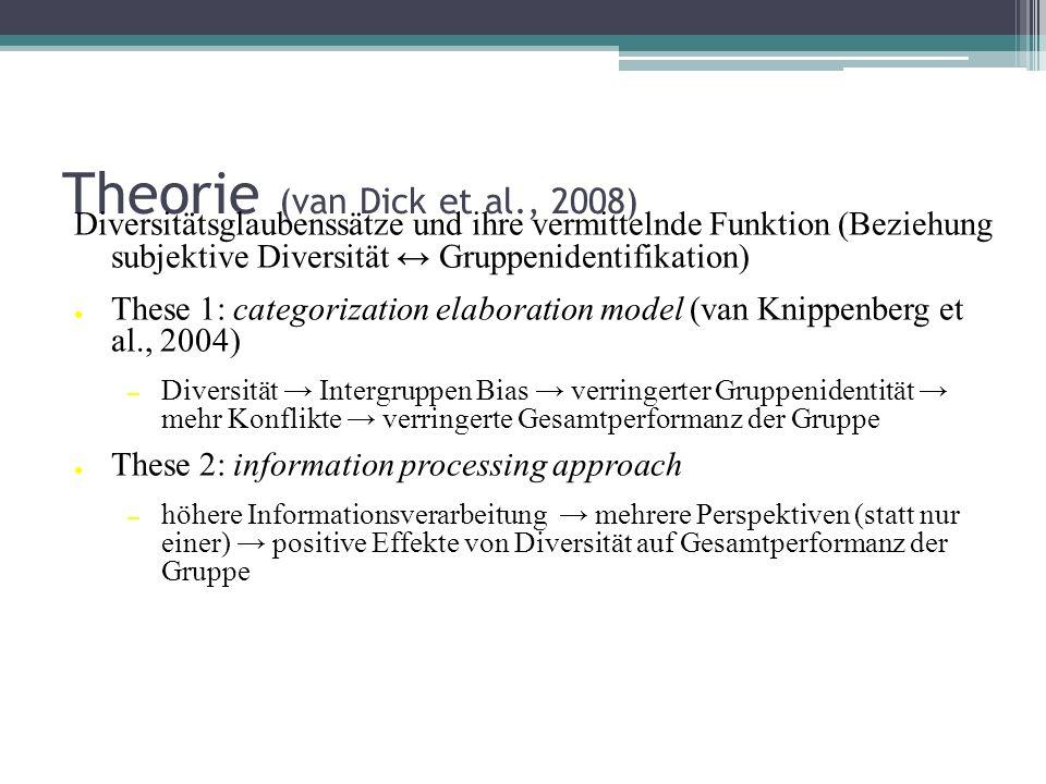 Theorie (van Dick et al., 2008)