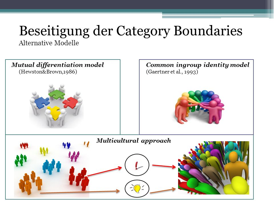 Beseitigung der Category Boundaries Alternative Modelle