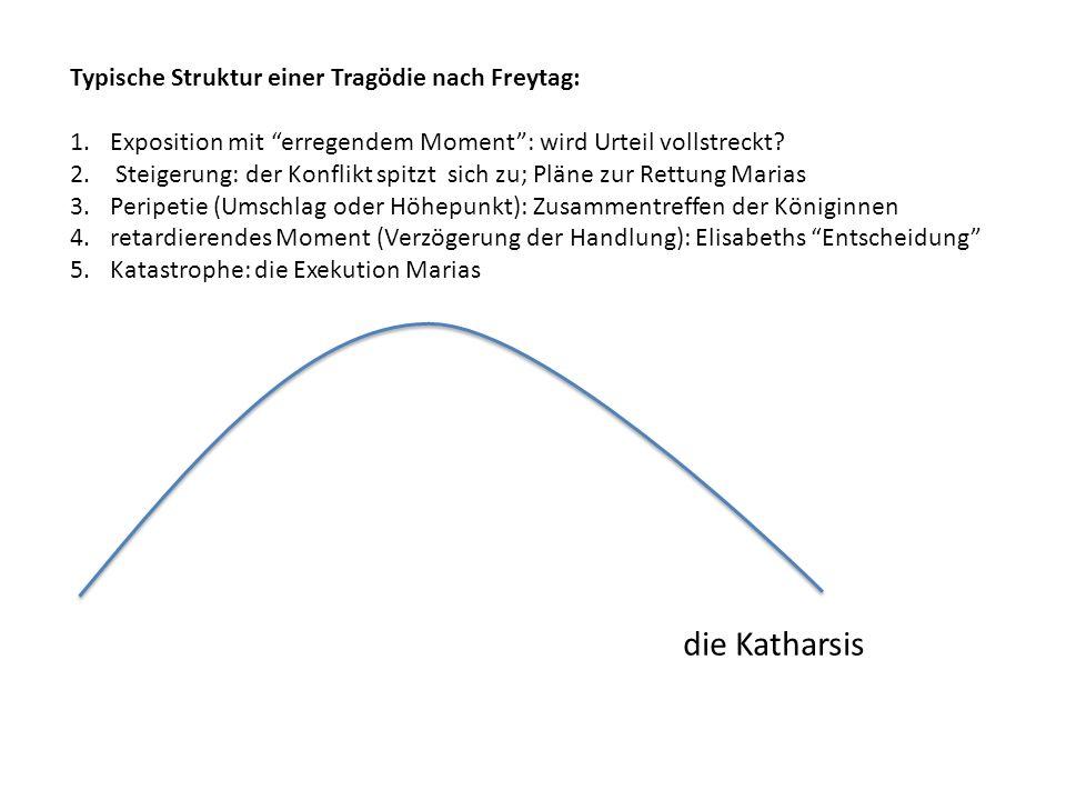 die Katharsis Typische Struktur einer Tragödie nach Freytag: