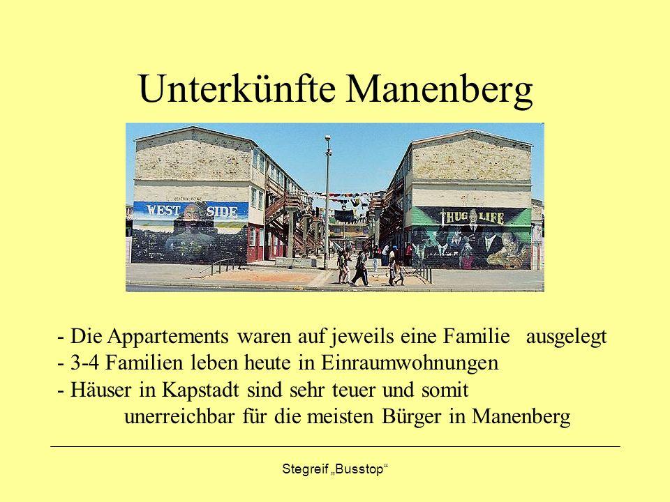 Unterkünfte Manenberg
