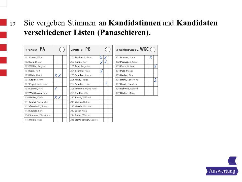 Sie vergeben Stimmen an Kandidatinnen und Kandidaten verschiedener Listen (Panaschieren).