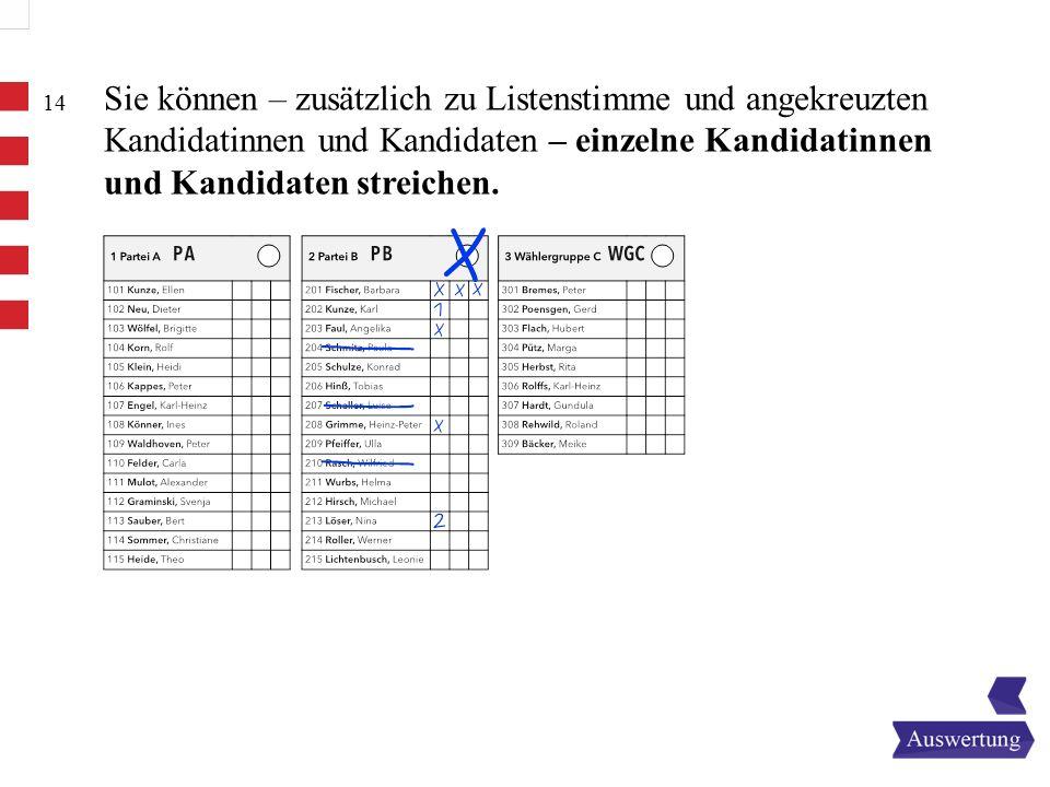 Sie können – zusätzlich zu Listenstimme und angekreuzten Kandidatinnen und Kandidaten – einzelne Kandidatinnen und Kandidaten streichen.