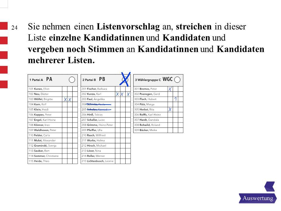 Sie nehmen einen Listenvorschlag an, streichen in dieser Liste einzelne Kandidatinnen und Kandidaten und vergeben noch Stimmen an Kandidatinnen und Kandidaten mehrerer Listen.