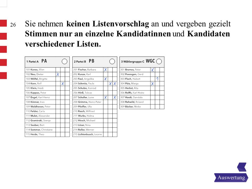 Sie nehmen keinen Listenvorschlag an und vergeben gezielt Stimmen nur an einzelne Kandidatinnen und Kandidaten verschiedener Listen.