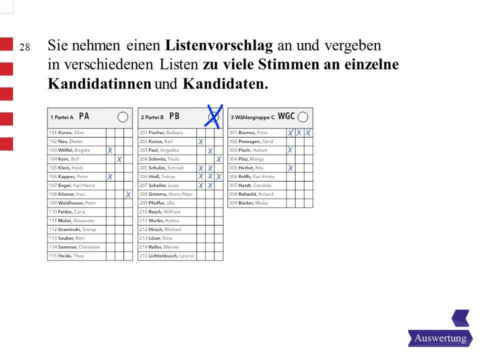 Sie nehmen einen Listenvorschlag an und vergeben in verschiedenen Listen zu viele Stimmen an einzelne Kandidatinnen und Kandidaten.