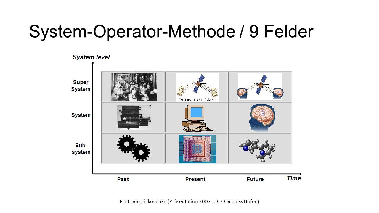 System-Operator-Methode / 9 Felder