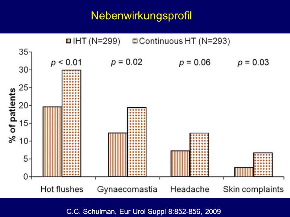 Nebenwirkungsprofil C.C. Schulman, Eur Urol Suppl 8:852-856, 2009