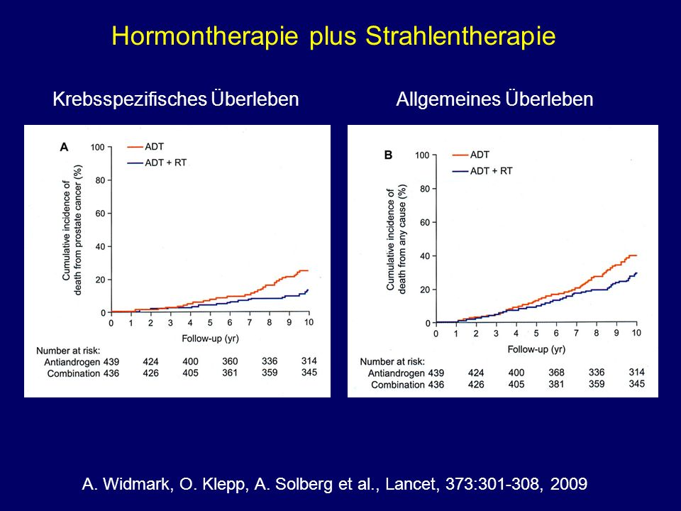 Hormontherapie plus Strahlentherapie