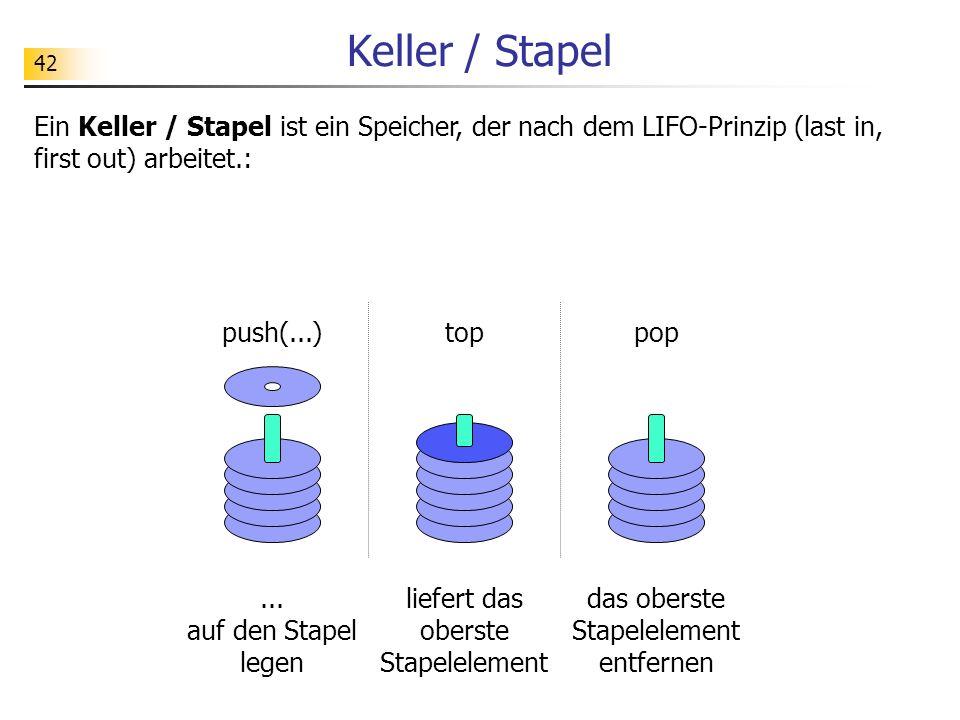 Keller / Stapel Ein Keller / Stapel ist ein Speicher, der nach dem LIFO-Prinzip (last in, first out) arbeitet.: