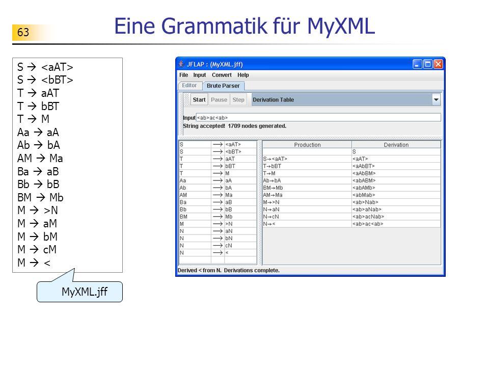 Eine Grammatik für MyXML