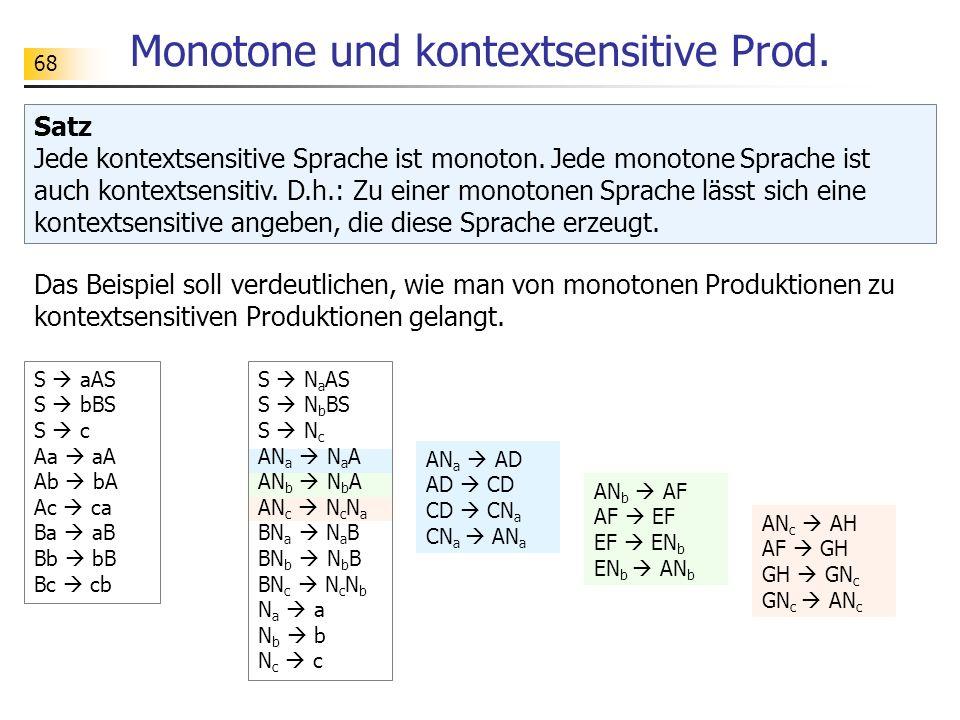 Monotone und kontextsensitive Prod.