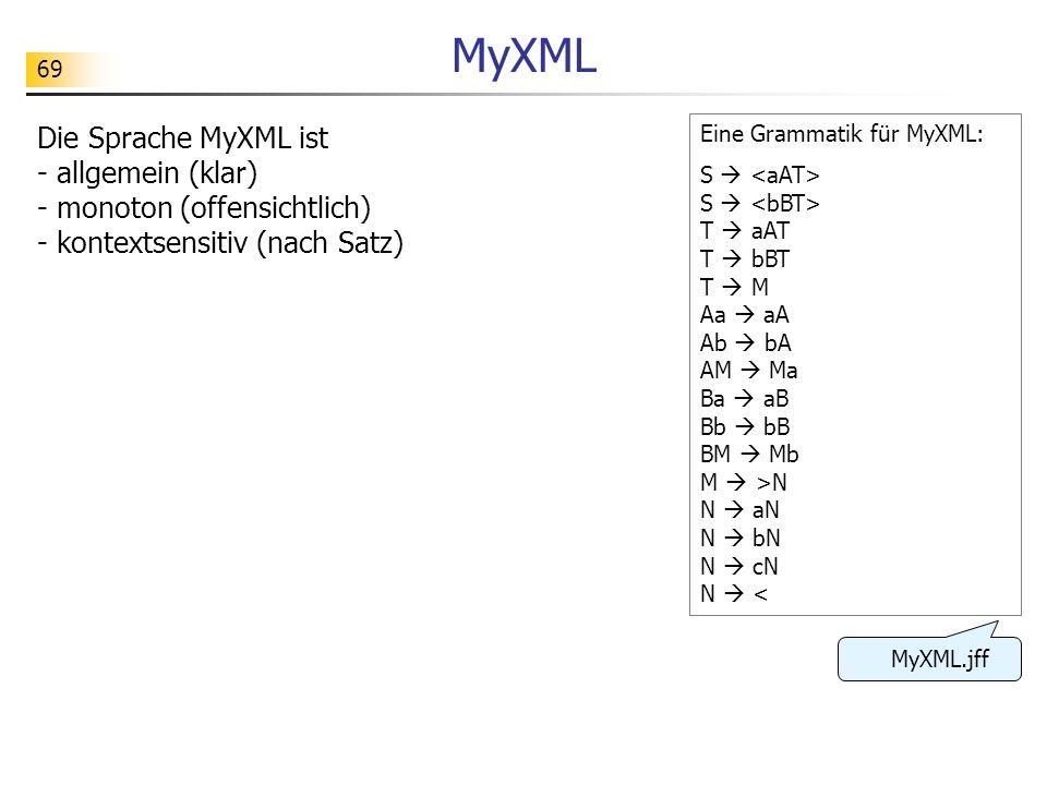 MyXML Die Sprache MyXML ist - allgemein (klar) - monoton (offensichtlich) - kontextsensitiv (nach Satz)