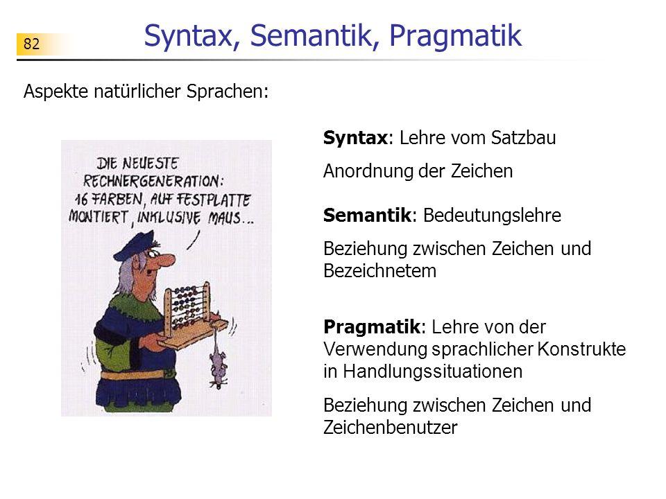 Syntax, Semantik, Pragmatik