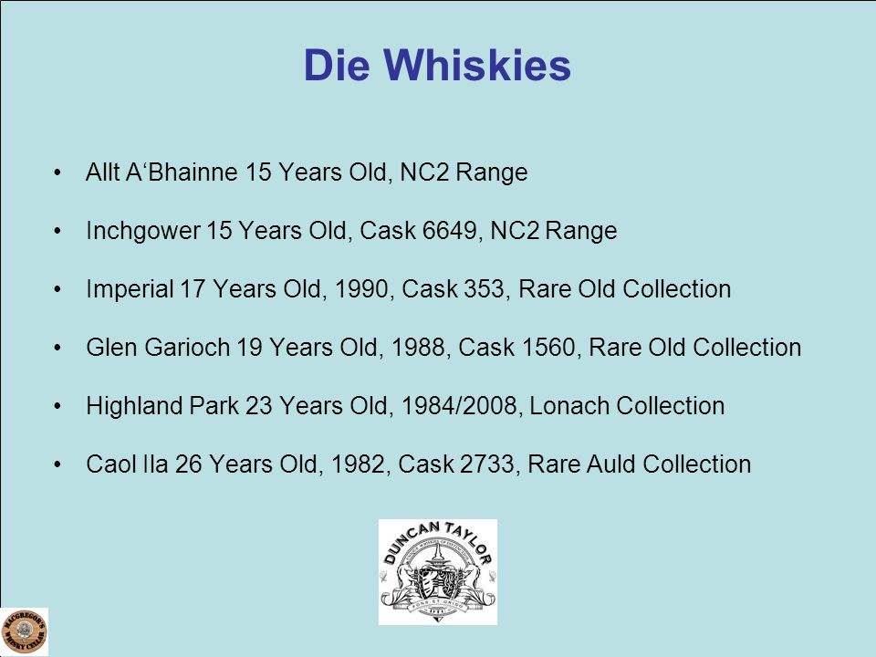 Die Whiskies Allt A'Bhainne 15 Years Old, NC2 Range