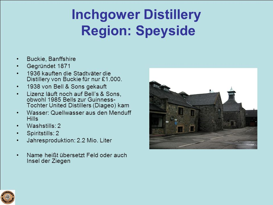 Inchgower Distillery Region: Speyside