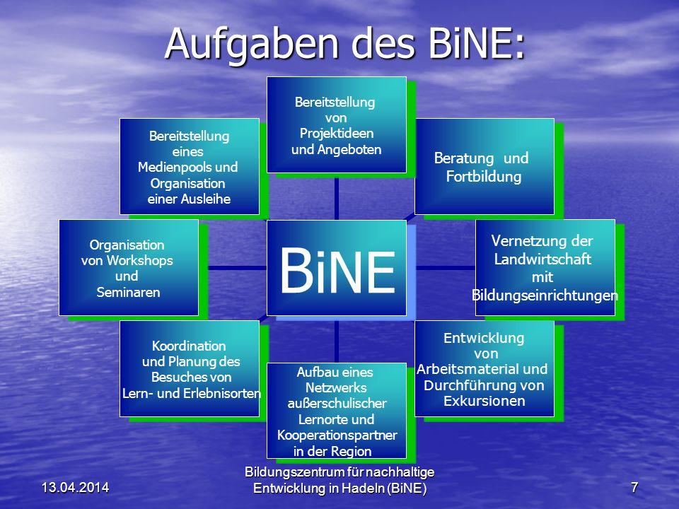 Bildungszentrum für nachhaltige Entwicklung in Hadeln (BiNE)