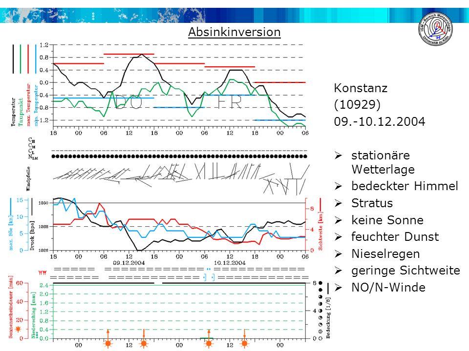 INVERSION Absinkinversion Konstanz (10929) 09.-10.12.2004