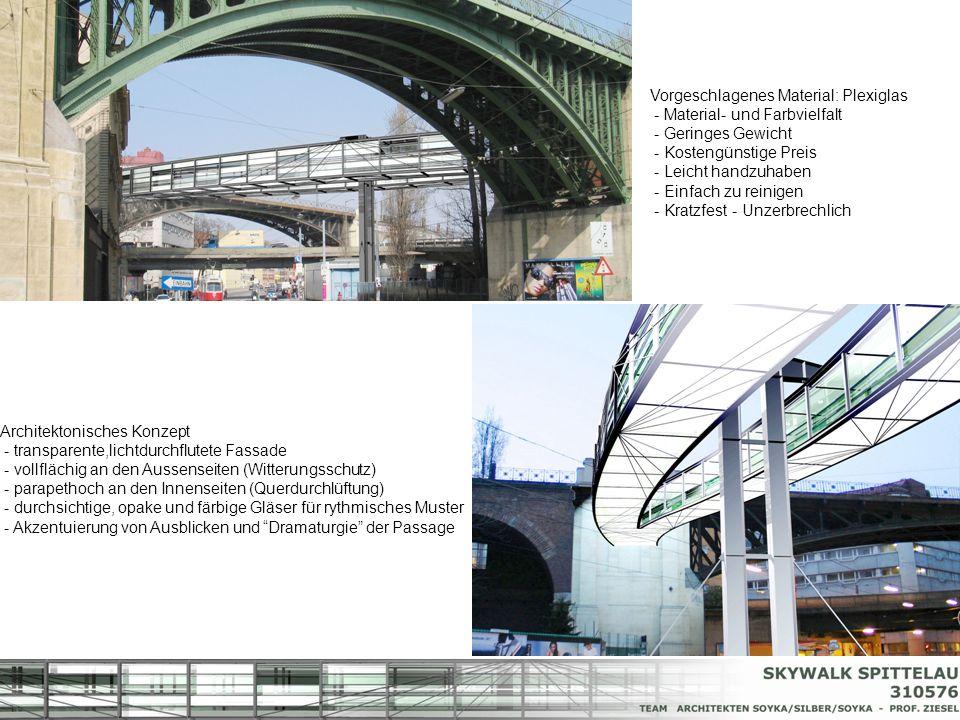 Vorgeschlagenes Material: Plexiglas