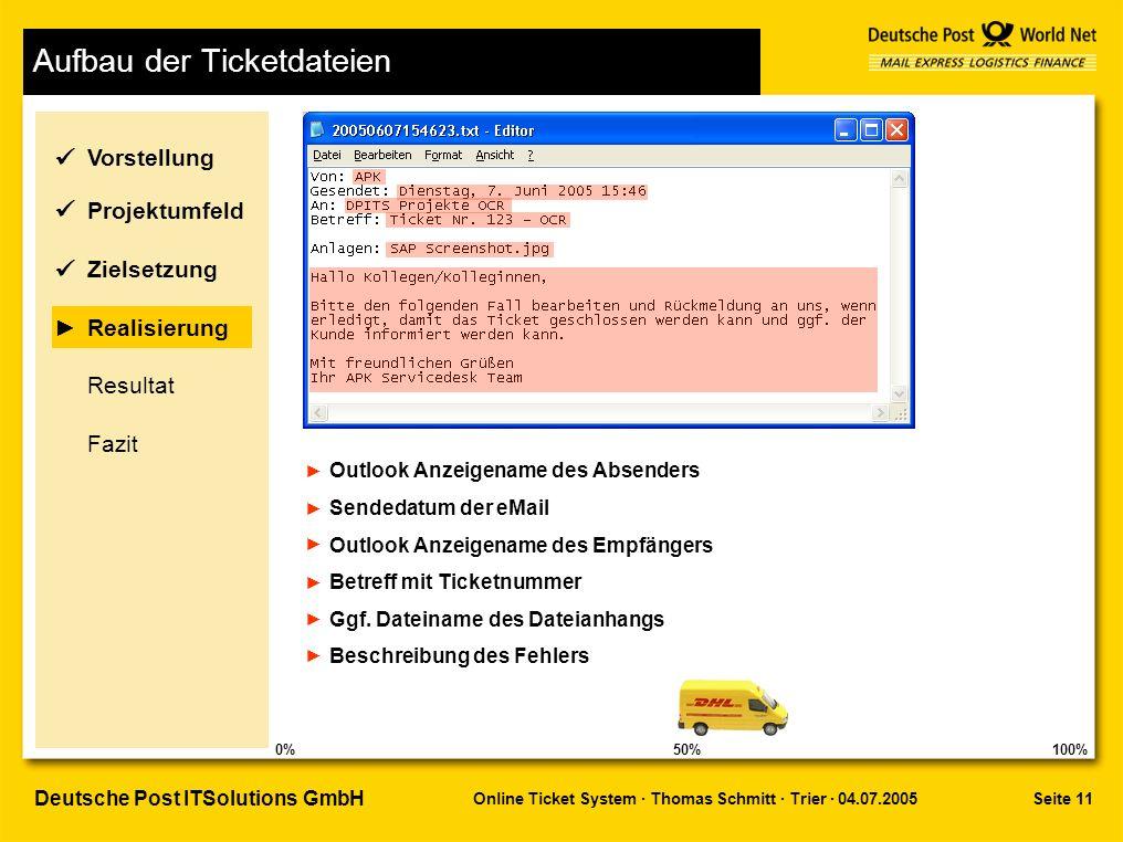 Aufbau der Ticketdateien