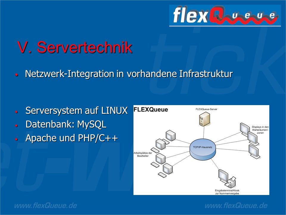 V. Servertechnik Netzwerk-Integration in vorhandene Infrastruktur
