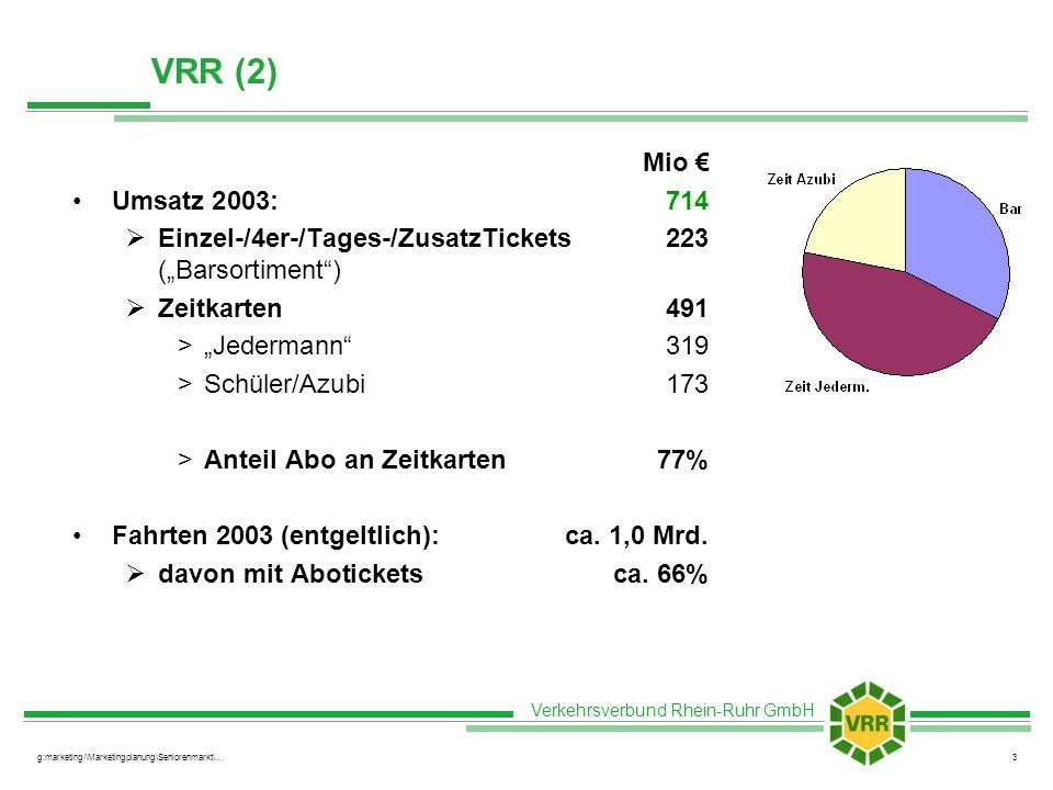 """VRR (2) Mio € Umsatz 2003: 714. Einzel-/4er-/Tages-/ZusatzTickets 223 (""""Barsortiment ) Zeitkarten 491."""