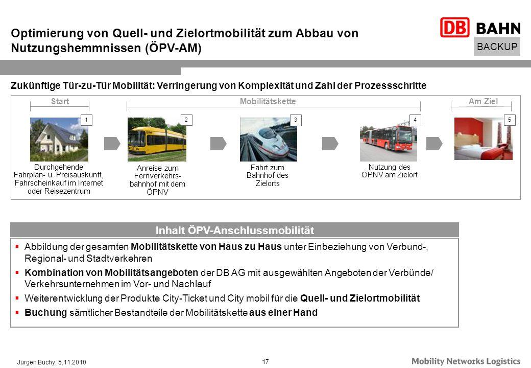 Inhalt ÖPV-Anschlussmobilität
