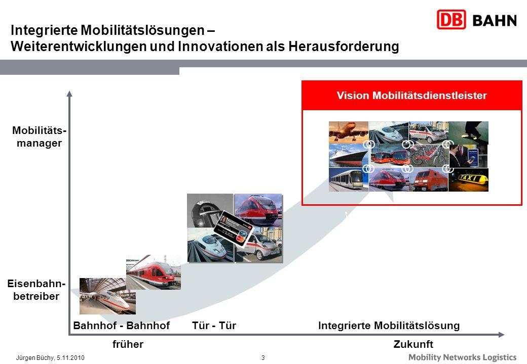 Vision Mobilitätsdienstleister Integrierte Mobilitätslösung